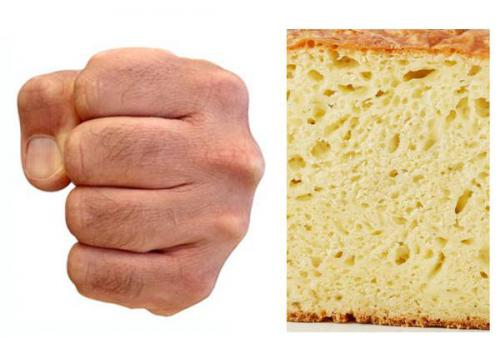 Bread of Truth or Falsehood?